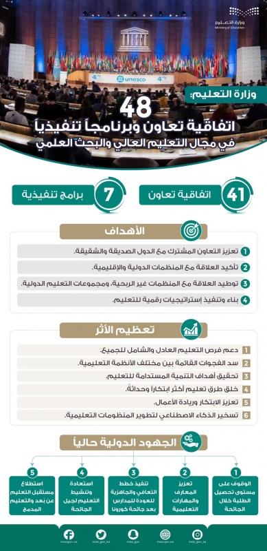 التعليم توقع 48 اتفاقية تعاون دولية في مجال التعليم العالي والبحث العلمي - المواطن
