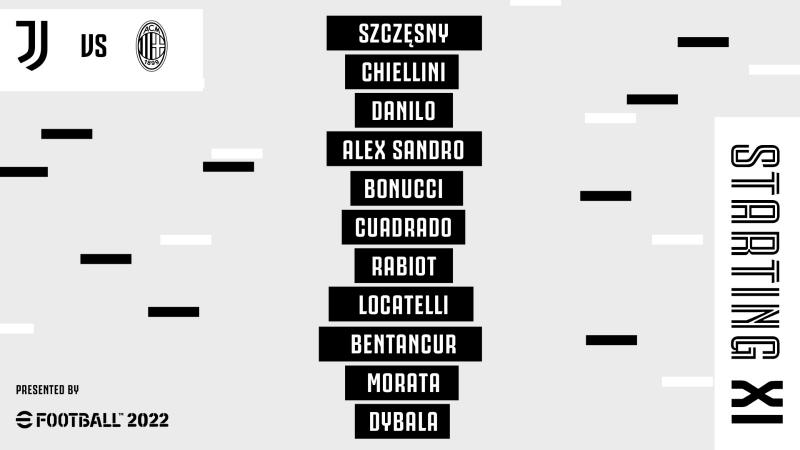 تشكيل مباراة يوفنتوس ضد ميلان - المواطن