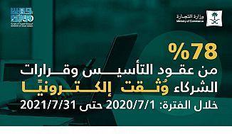 التجارة: توثيق 42 ألف عقد تأسيس وقرار شركاء 78% منها إلكترونيًّا - المواطن