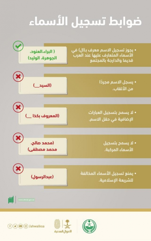 الأحوال المدنية تحدد ضوابط تسجيل الأسماء في السعودية - المواطن