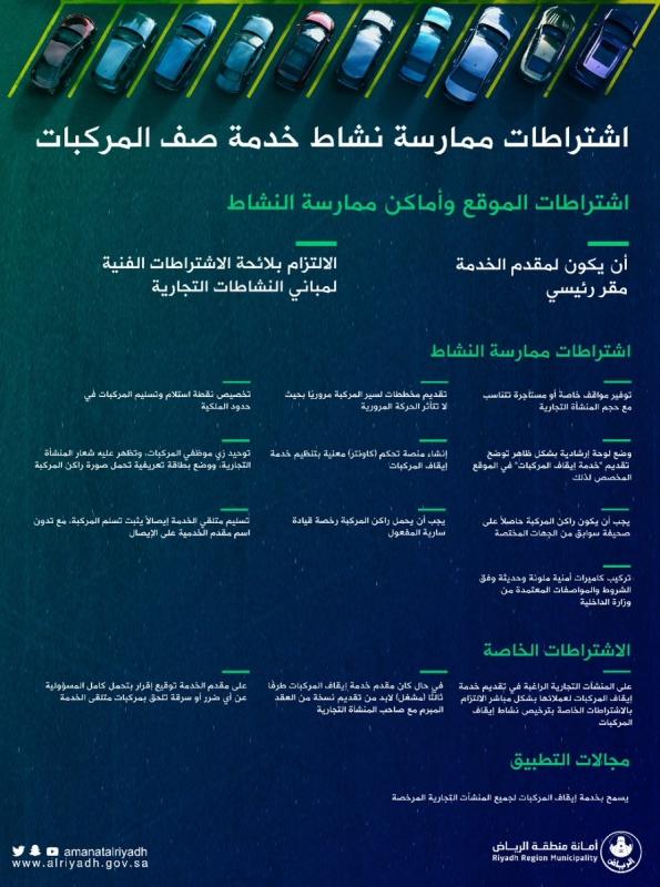 أمانة الرياض تحدد اشتراطات تقديم خدمة صف المركبات للزبائن - المواطن