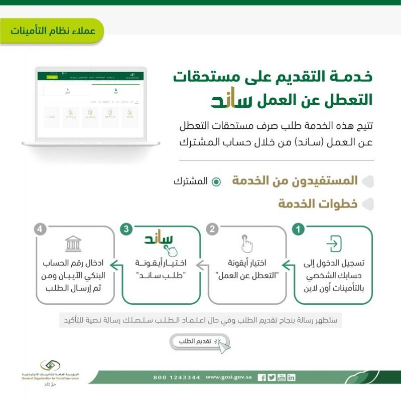 التأمينات: أربع خطوات للتقديم على مستحقات ساند - المواطن