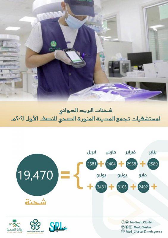 19 ألف شحنة دوائية للمرضى بتجمع المدينة المنورة الصحي - المواطن