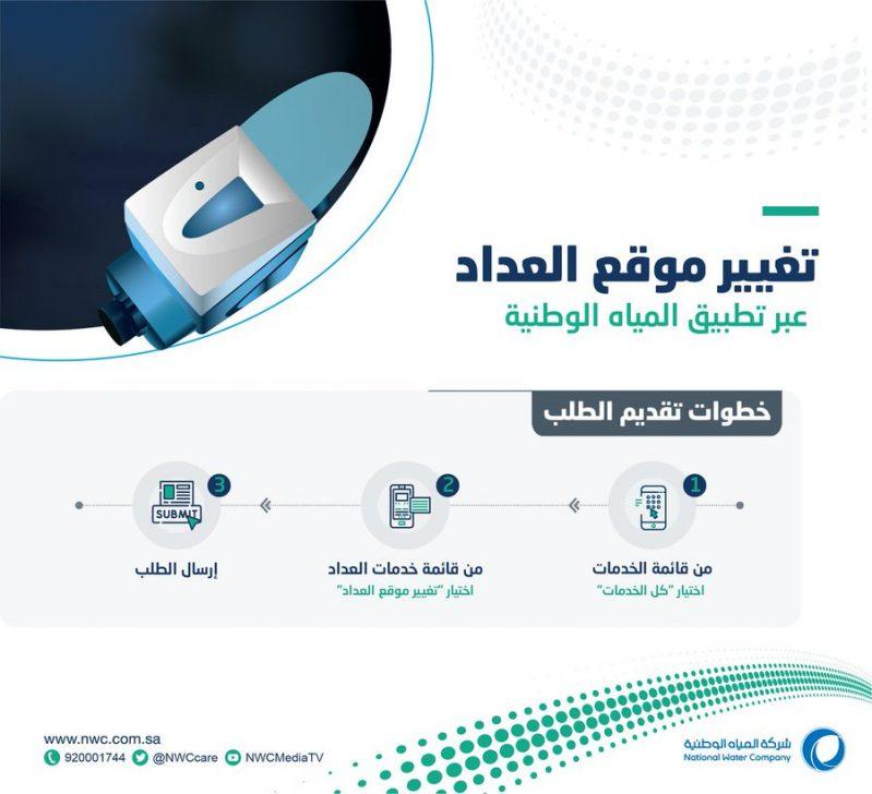 خطوات طلب خدمة تغيير موقع العداد عبر تطبيق المياه الوطنية - المواطن