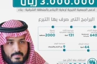 3 آلاف يتيم بجمعية بناء يستفيدون من مشروع الأمير محمد بن سلمان للجمعيات الخيرية - المواطن