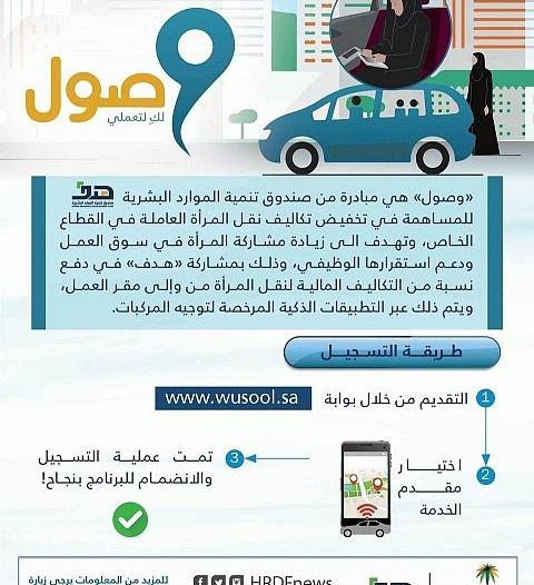 هدف: 16 ألف مواطنة تقدمن على برنامج دعم نقل المرأة العاملة وصول