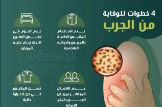 """إنفوجرافيك """"المواطن"""".. 4 خطوات للوقاية من الجرب - المواطن"""