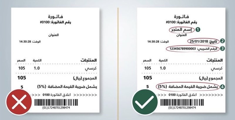 محال تتحايل على الأنظمة وتطلب الضرائب من المواطنين في جدة ...