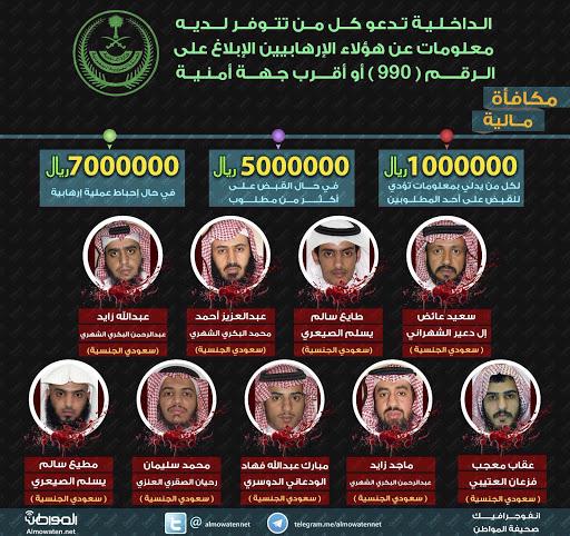 انفوجرافيك المواطن : أبلغ عن هؤلاء التسعة