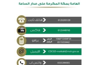 6 إجراءات من الصحة.. 419 حالة جرب جديدة في مكة خلال 24 ساعة - المواطن