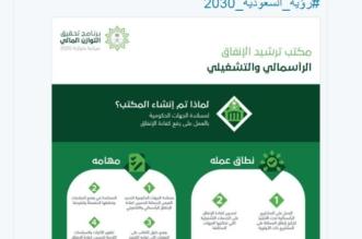 حساب رؤية السعودية