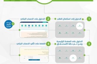 حساب المواطن يوضح طريقة إدخال الآبيان - المواطن