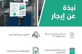 إيجار يقلّص خدمة توثيق العقود إلى 8 دقائق - المواطن