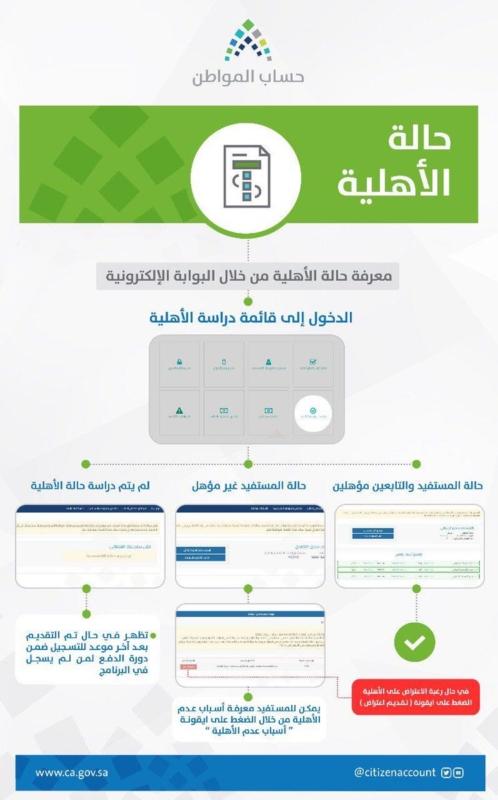 حساب المواطن يعلن نتائج الأهلية للدورة الرابعة عبر هذا الرابط صحيفة المواطن الإلكترونية