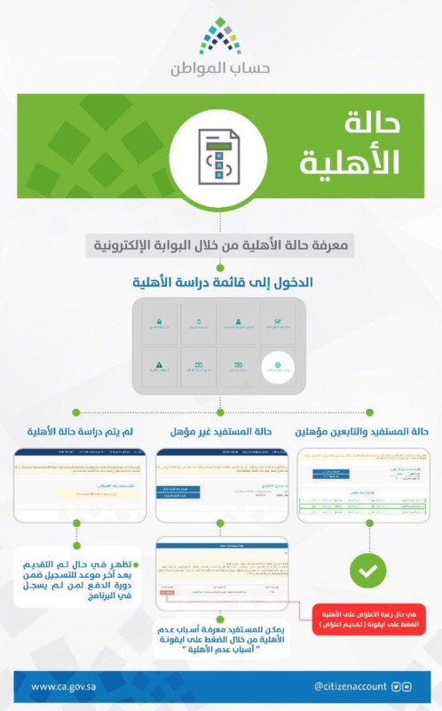 هنا طريقة الاستعلام عن نتائج الأهلية في حساب المواطن الدورة السادسة صحيفة المواطن الإلكترونية