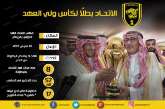 مبروك لجمهور #الاتحاد #كأس_ولي_العهد - المواطن