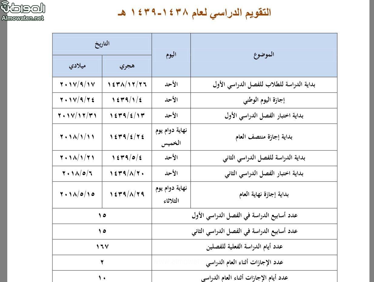 جدول الدراسي ١٤٤٢