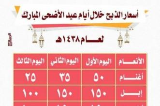 بلدية بارق تحدّد أسعار ذبح الأضاحي والمطابخ والمنادي ترفضها! - المواطن