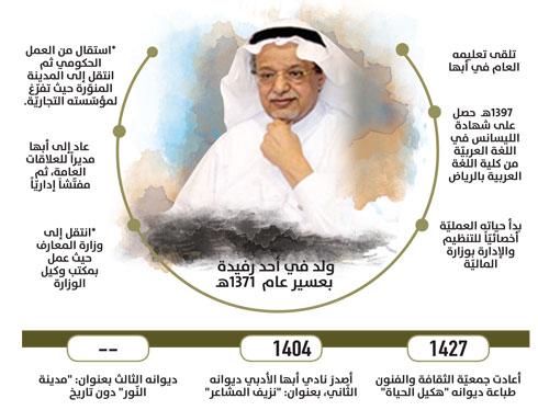 أدبي أبها ينعي الشاعر أحمد عبد الله بيهان