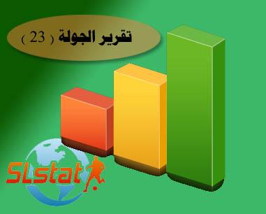 SLstat
