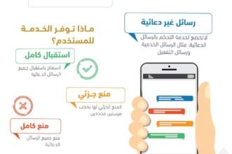 بالإنفوجراف.. طريقة التخلص من الرسائل الدعائية المزعجة عبر الجوال - المواطن