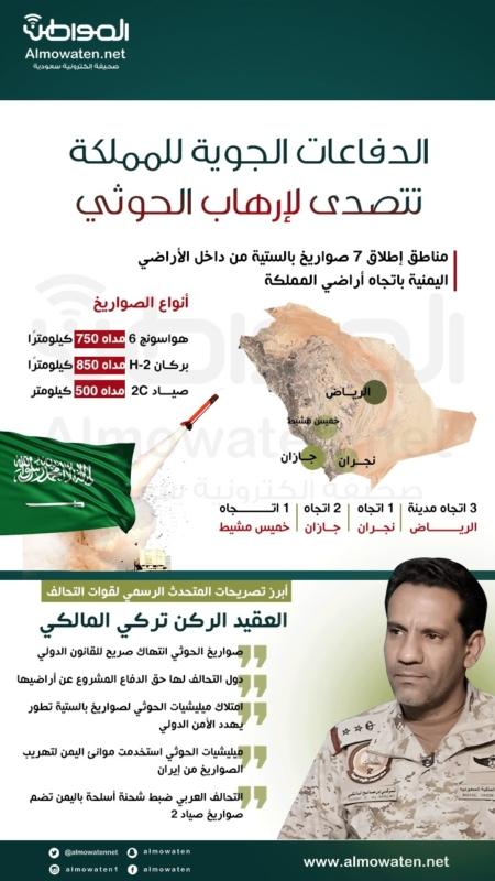 """إنفوجرافيك """"المواطن"""": هكذا تورطت إيران في دعم الحوثي لاستهداف المملكة - المواطن"""