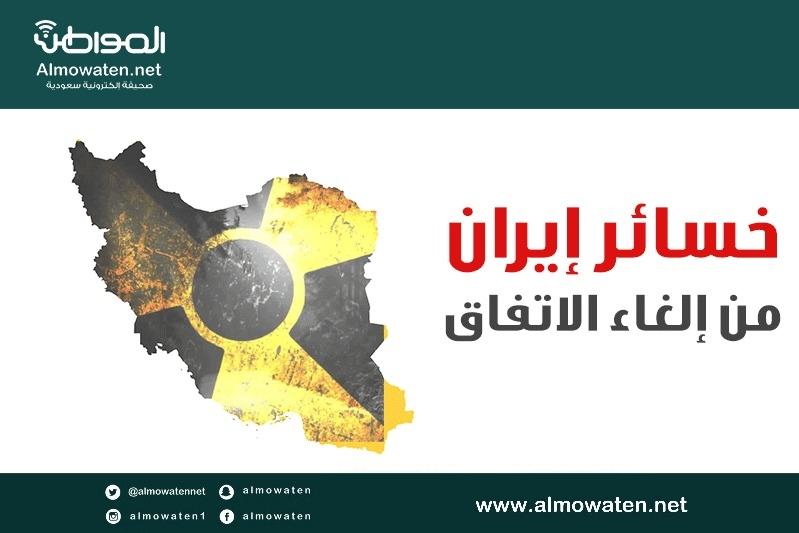 """إنفوجرافيك """"المواطن"""" خسائر إيران من إلغاء الاتفاق النووي"""