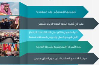 شاهد انفوجرافيك المواطن : اجتماع لمحاربة داعش - المواطن