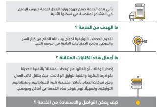 تجهيز 18 دائرة قضائية و6 كتابات عدل متنقلة لضيوف الرحمن - المواطن